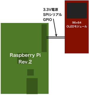 oled_overview.png